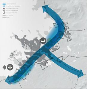 Höfuðborgarsvæðið 2040, kropp